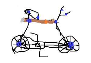 cig cycle